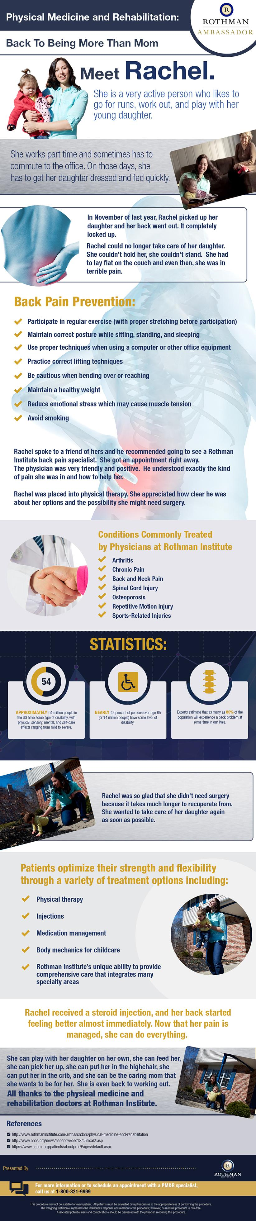 Physical Medicine And Rehabilitation Infographic